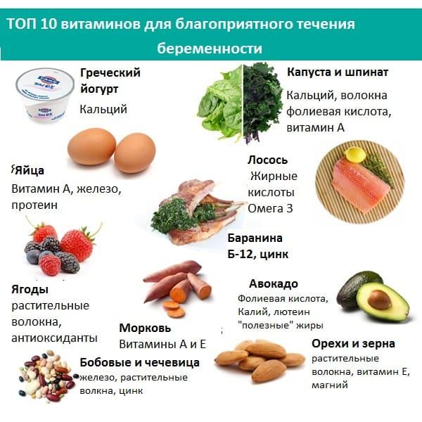 Какие витамины пить в 1 триместре беременности