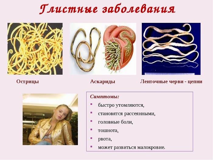 Гельминтоз у детей симптомы