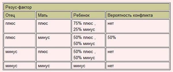 какие группы крови совместимы