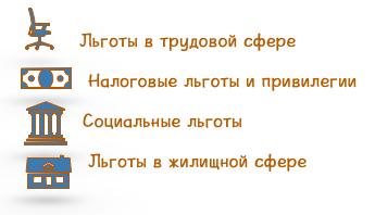 Пособия и льготы матери одиночке в Москве 2019-2020 год.