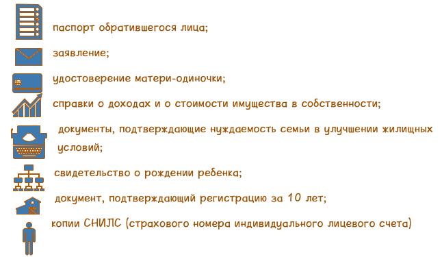 Какие льготы и пособия положены матери-одиночке в России – все виды и точные суммы выплат и помощи одинокой матери