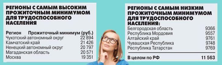Сколько получают многодетные семьи в россии
